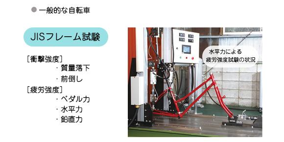 JISフレーム試験 JIS(日本工業規格) フレームのみの振動試験 7万回がJIS基準 合計荷重65kg