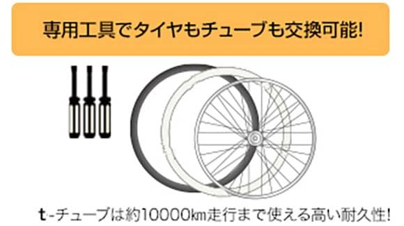 専用工具でもタイヤもチューブも交換可能! t-チューブは約10000km走行まで使える高い耐久性!